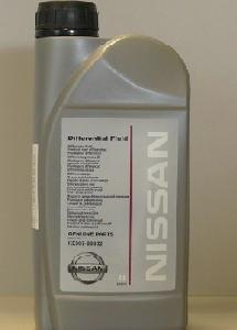 Магазин автозапчастей Samurai Трансмиссионные масла